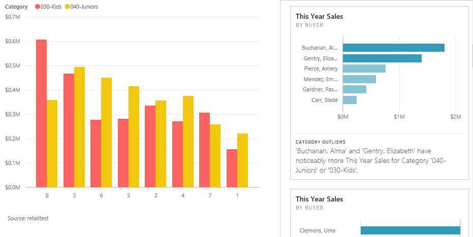 Insight%201%20 %20most%20sales%20from%20two%20stores Smarter Auto Generated Insights with Complex Filters