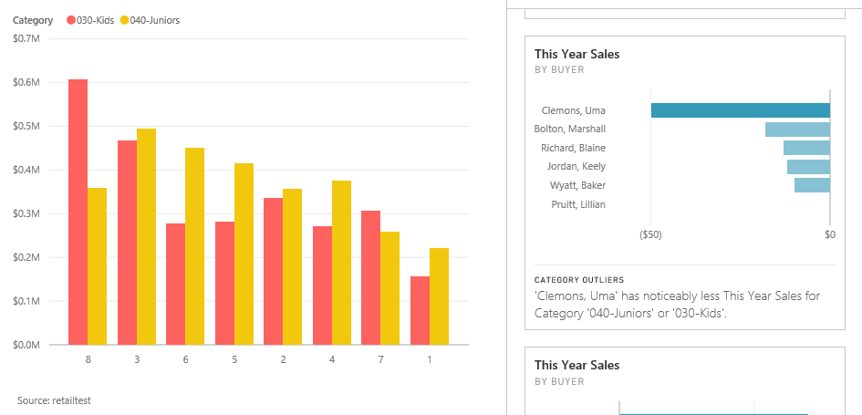 Insight%202%20 %20least%20sales%20from%20one%20store Smarter Auto Generated Insights with Complex Filters