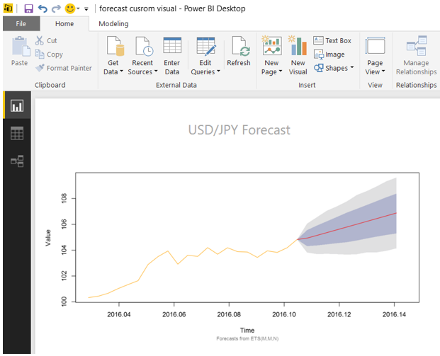 custom%20visual%20in%20report Power BI Desktop October Feature Summary