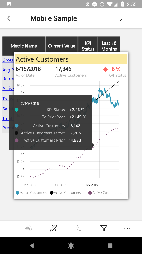 Power KPI Matrix in Mobile with pop-out details